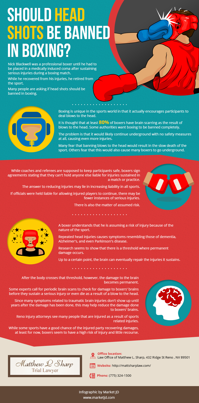 Infographic, personal injury