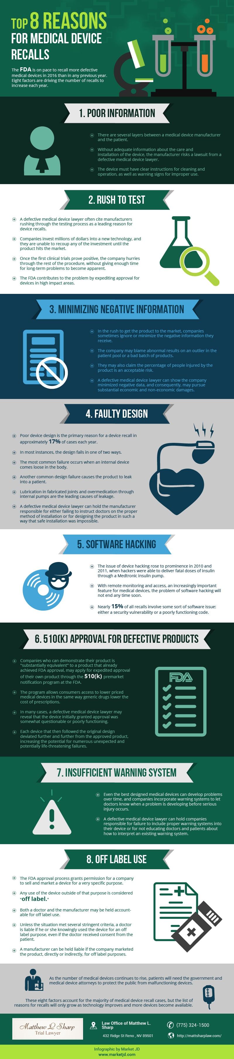 infographic_Top 8 Reasons For Medical Device Recalls