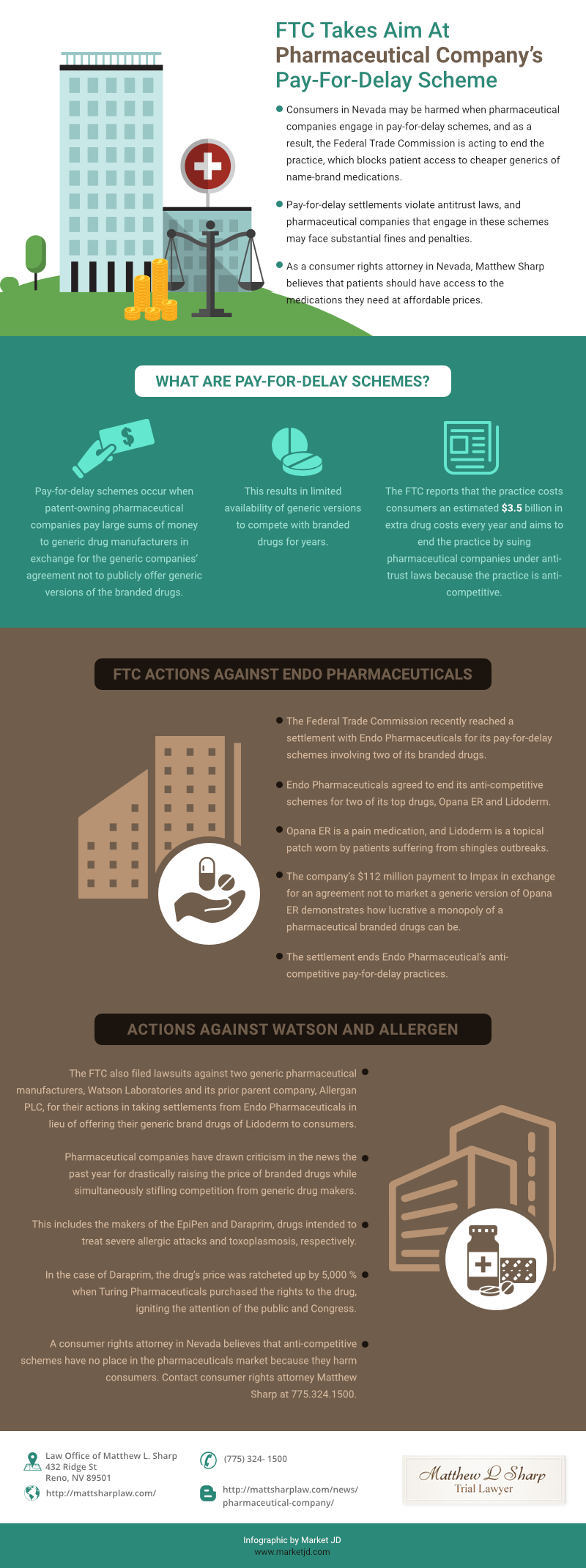 infographic_FTC and Pharmaceutical Company's Pay for Delay Scheme